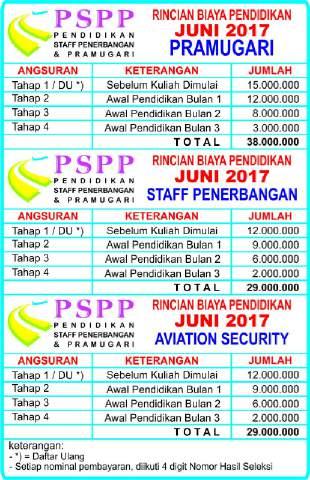 rincian_biaya_dpn1